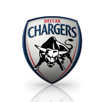 Deccan Chargers, Views:883, Votes:323