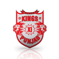 Kings XI Punjab, Views:1112, Votes:227