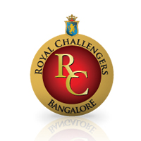 Royal Challengers, Views:845, Votes:258
